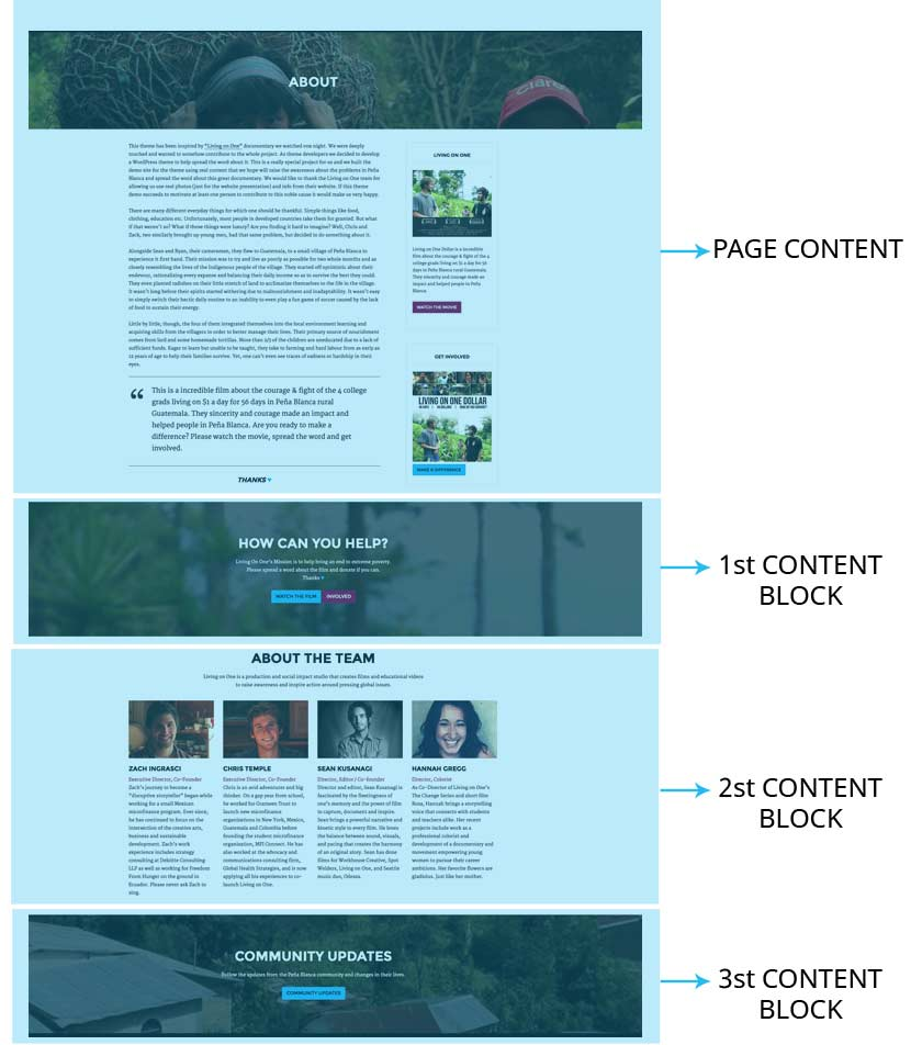 Pena premium wordpress theme to start creating a about page navigate to the pages and create a new page and name it in the demo we named it about from the page attributes choose maxwellsz